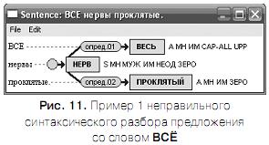 Проблема разрешения «Ё»-омографов при синтезе речи по тексту Omoyo_15